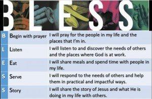 bless post